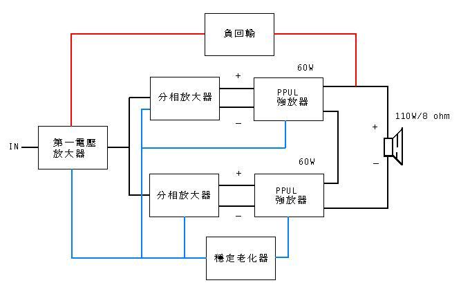 ??玒承穝玻珇砯?? , 尺舧承穝伐珇 , 蹦穝诀 ,?玥 材? : ??穦紅诀 , 材? : DIY??螟?? , 材? : ?穝絬隔?穝祇?玻珇 , 玡竚YS-Audio PA-200MK2 ??痷?恨蔨禬絬??竟 , 6?铆溃 ( EL34 x2 , 6SJ7 x2 , ECL805 x2 )??縒铆溃 , 4?禬絬?? ( 6V6 x2 , ECC83 x2 ) , ???蔨筿方 , Mono Block?